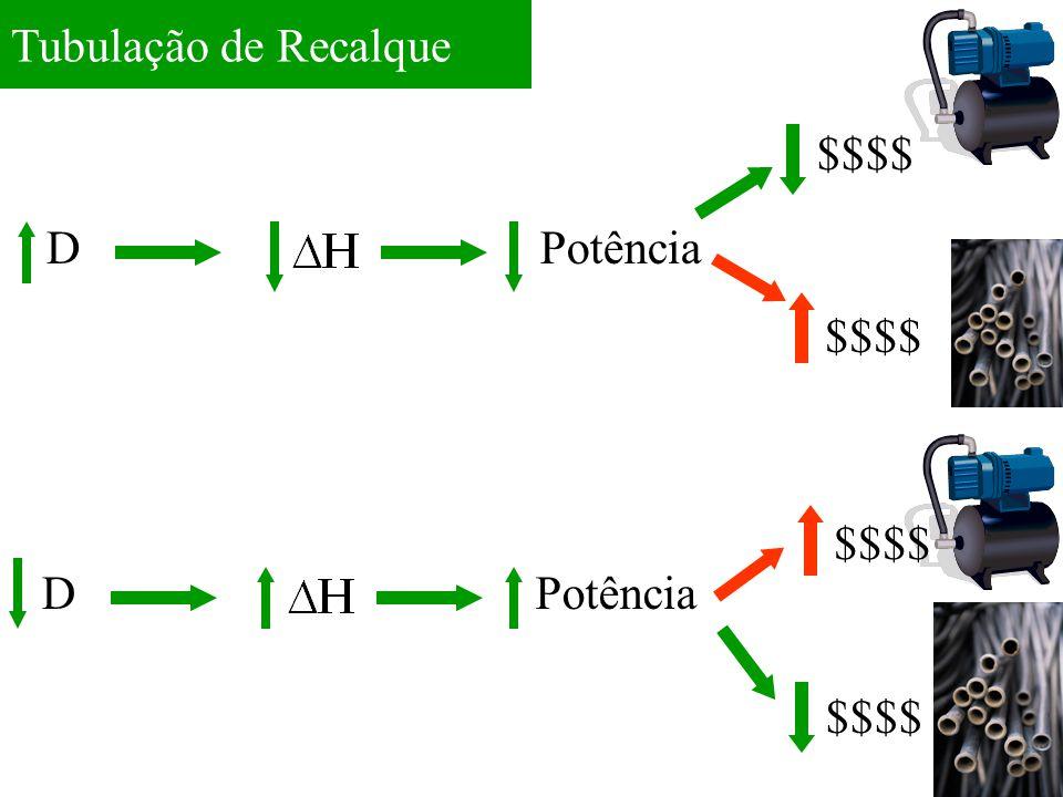 Tubulação de Recalque $$$$ D Potência $$$$ $$$$ D Potência $$$$