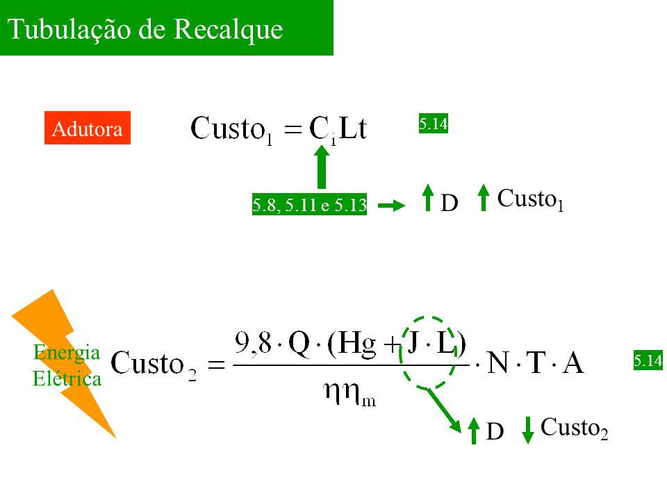 Tubulação de Recalque Custo1 D Custo2 D Adutora Energia Elétrica