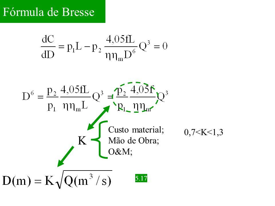 Fórmula de Bresse K Custo material; 0,7<K<1,3 Mão de Obra; O&M;