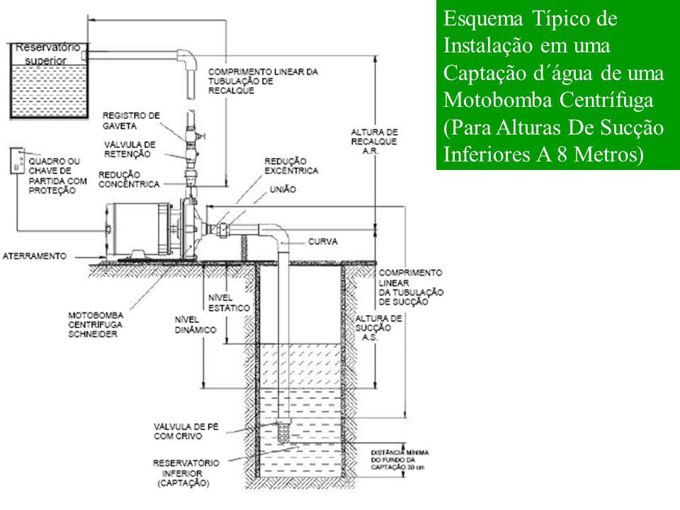 Esquema Típico de Instalação em uma Captação d´água de uma Motobomba Centrífuga (Para Alturas De Sucção Inferiores A 8 Metros)