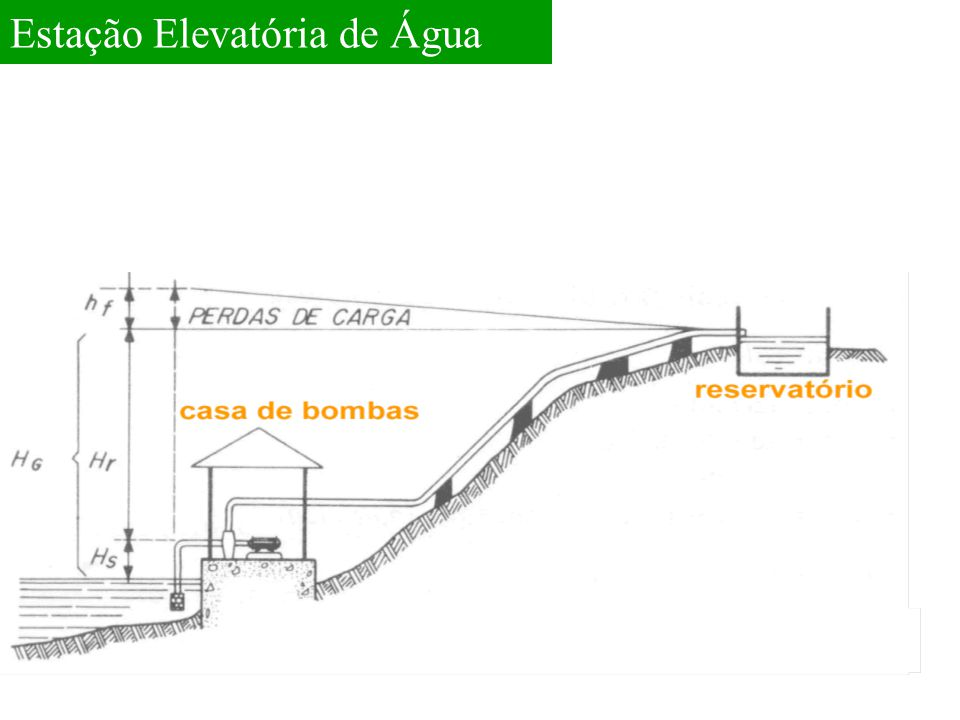 Estação Elevatória de Água