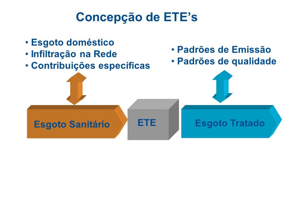 Concepção de ETE's Esgoto doméstico Infiltração na Rede