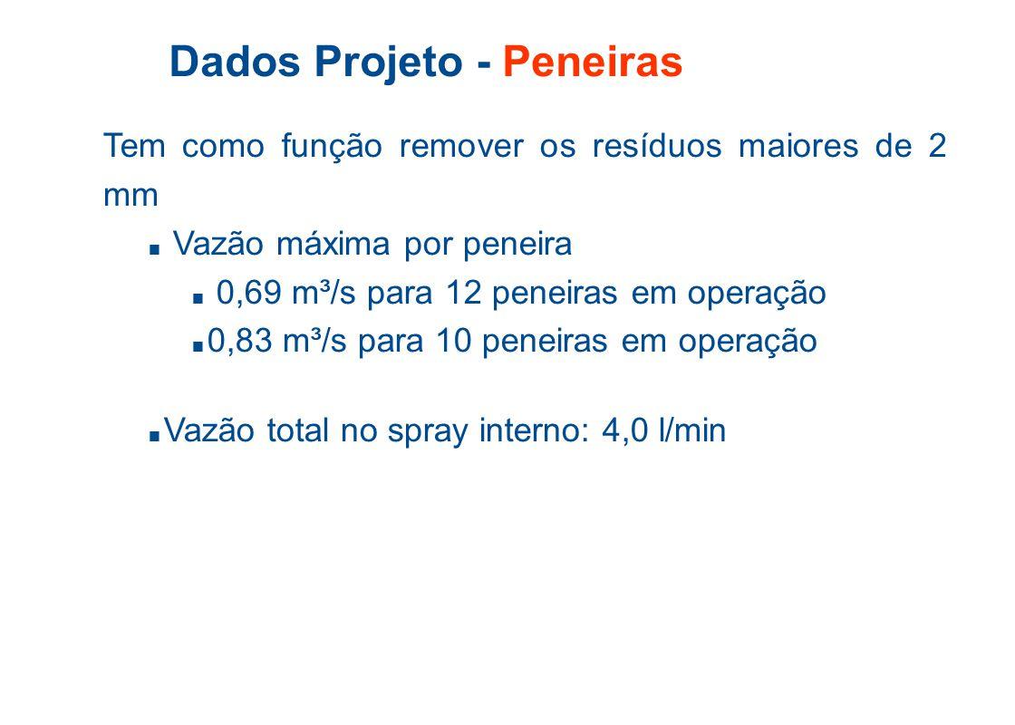 Dados Projeto - Peneiras