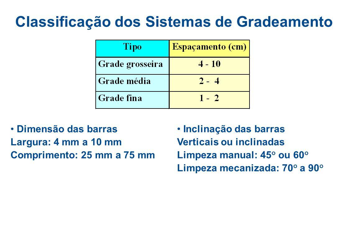 Classificação dos Sistemas de Gradeamento
