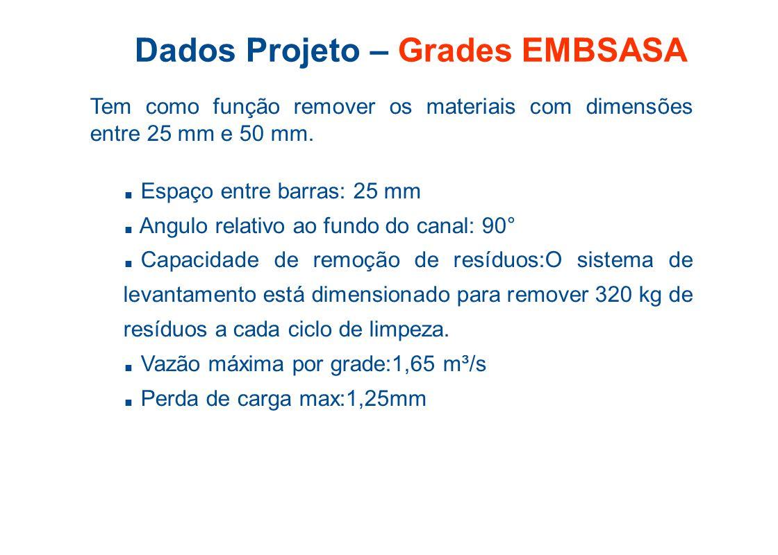 Dados Projeto – Grades EMBSASA