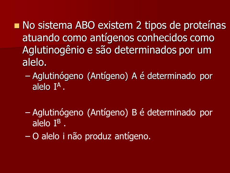 No sistema ABO existem 2 tipos de proteínas atuando como antígenos conhecidos como Aglutinogênio e são determinados por um alelo.