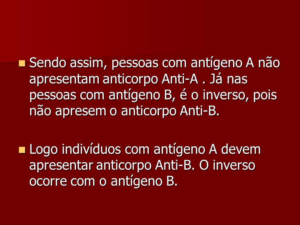 Sendo assim, pessoas com antígeno A não apresentam anticorpo Anti-A