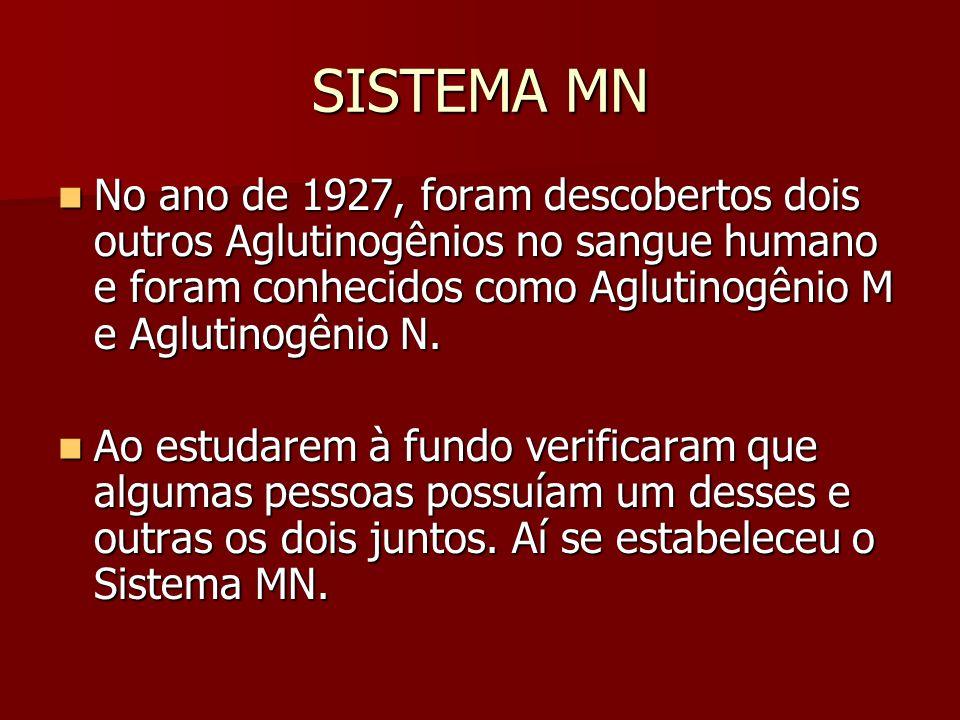 SISTEMA MN No ano de 1927, foram descobertos dois outros Aglutinogênios no sangue humano e foram conhecidos como Aglutinogênio M e Aglutinogênio N.