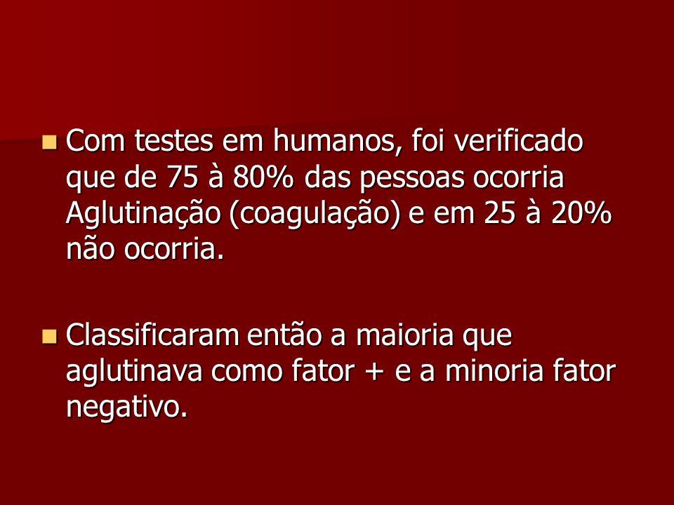 Com testes em humanos, foi verificado que de 75 à 80% das pessoas ocorria Aglutinação (coagulação) e em 25 à 20% não ocorria.