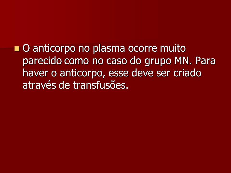 O anticorpo no plasma ocorre muito parecido como no caso do grupo MN