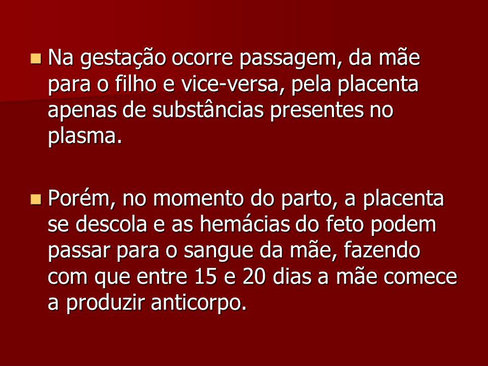 Na gestação ocorre passagem, da mãe para o filho e vice-versa, pela placenta apenas de substâncias presentes no plasma.