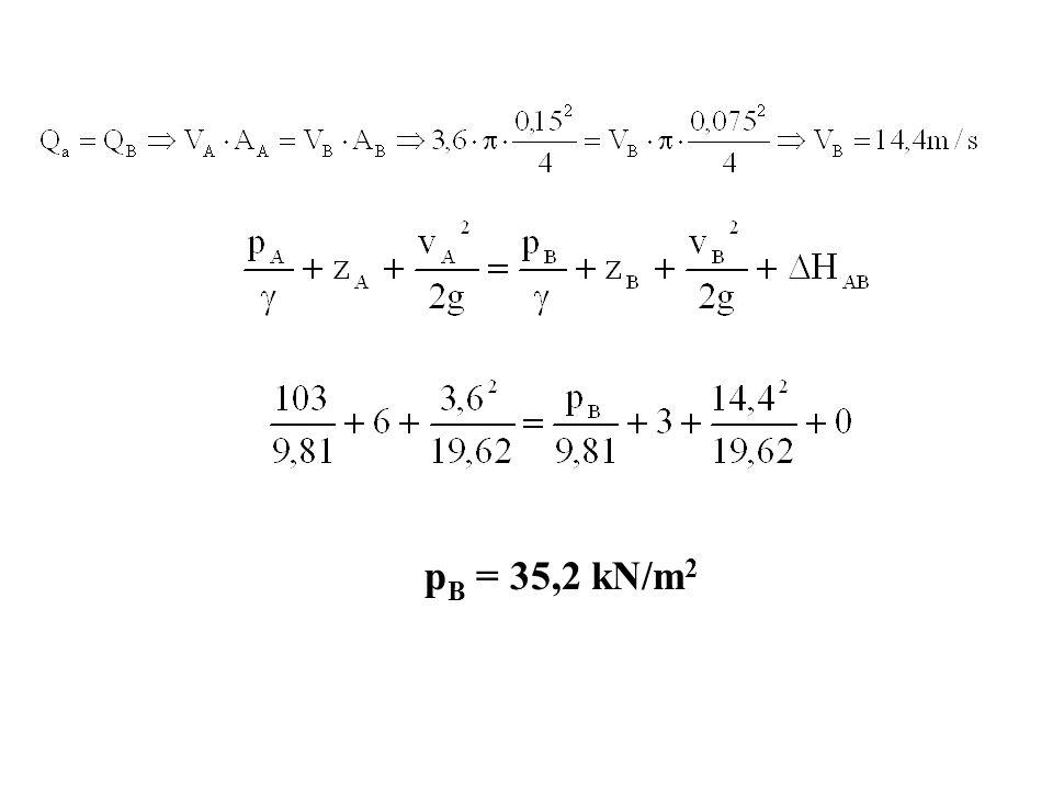 pB = 35,2 kN/m2