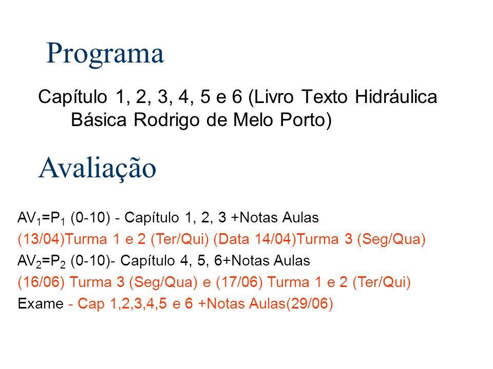 Programa Capítulo 1, 2, 3, 4, 5 e 6 (Livro Texto Hidráulica Básica Rodrigo de Melo Porto) Avaliação.