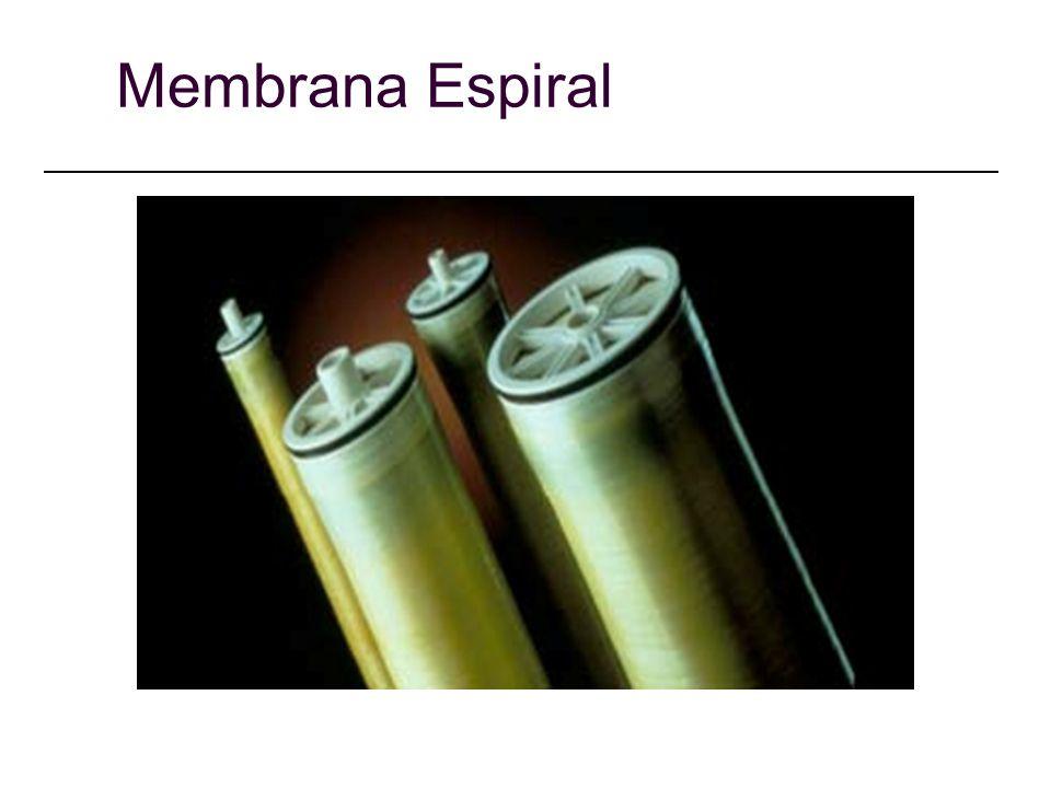 Membrana Espiral