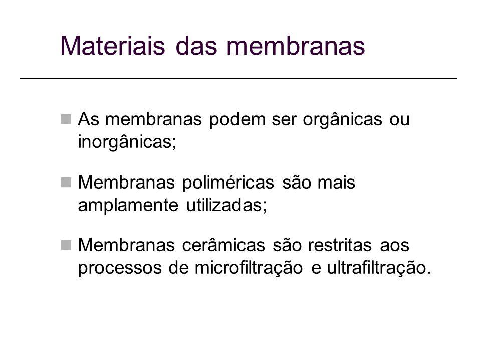 Materiais das membranas