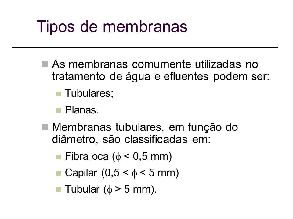 Tipos de membranas As membranas comumente utilizadas no tratamento de água e efluentes podem ser: Tubulares;
