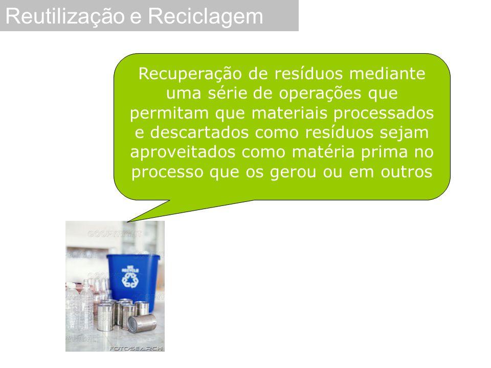 Reutilização e Reciclagem