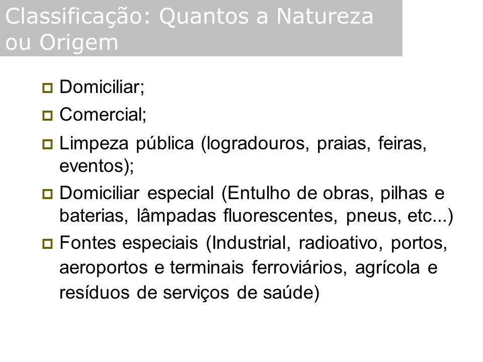 Classificação: Quantos a Natureza ou Origem