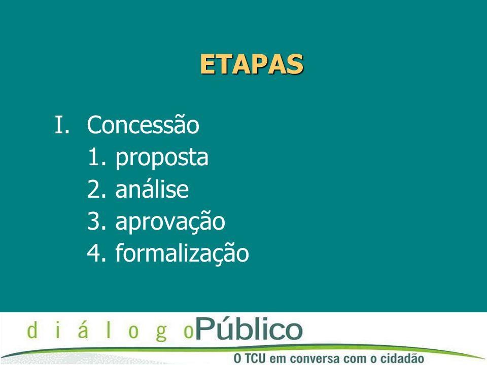ETAPAS I. Concessão 1. proposta 2. análise 3. aprovação