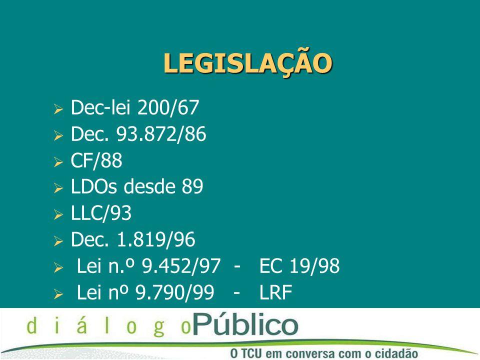 LEGISLAÇÃO Dec-lei 200/67 Dec. 93.872/86 CF/88 LDOs desde 89 LLC/93