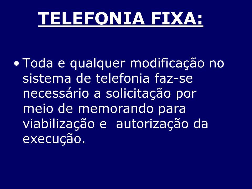 TELEFONIA FIXA: