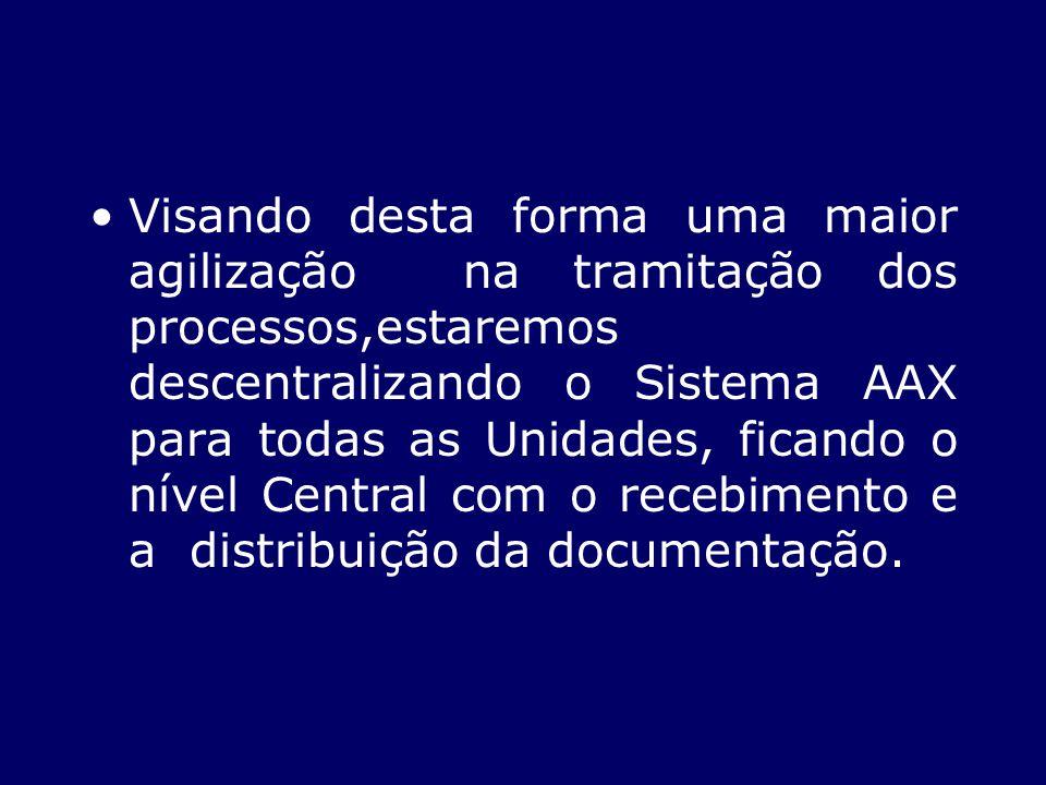 Visando desta forma uma maior agilização na tramitação dos processos,estaremos descentralizando o Sistema AAX para todas as Unidades, ficando o nível Central com o recebimento e a distribuição da documentação.