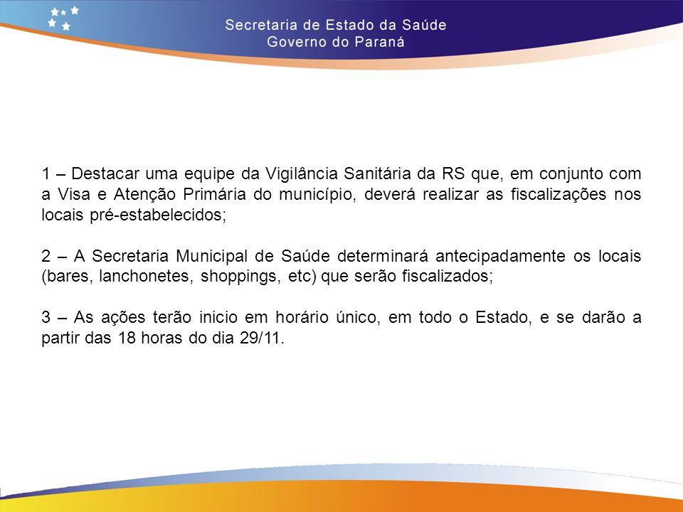 1 – Destacar uma equipe da Vigilância Sanitária da RS que, em conjunto com a Visa e Atenção Primária do município, deverá realizar as fiscalizações nos locais pré-estabelecidos;