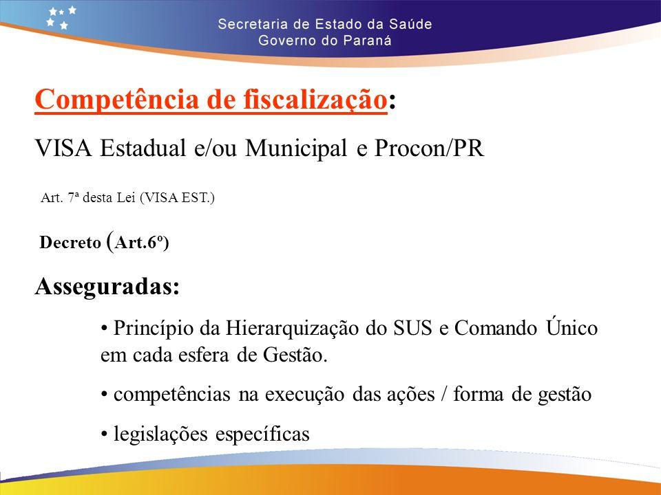 Competência de fiscalização: