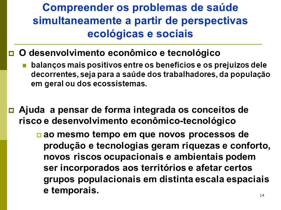 Compreender os problemas de saúde simultaneamente a partir de perspectivas ecológicas e sociais
