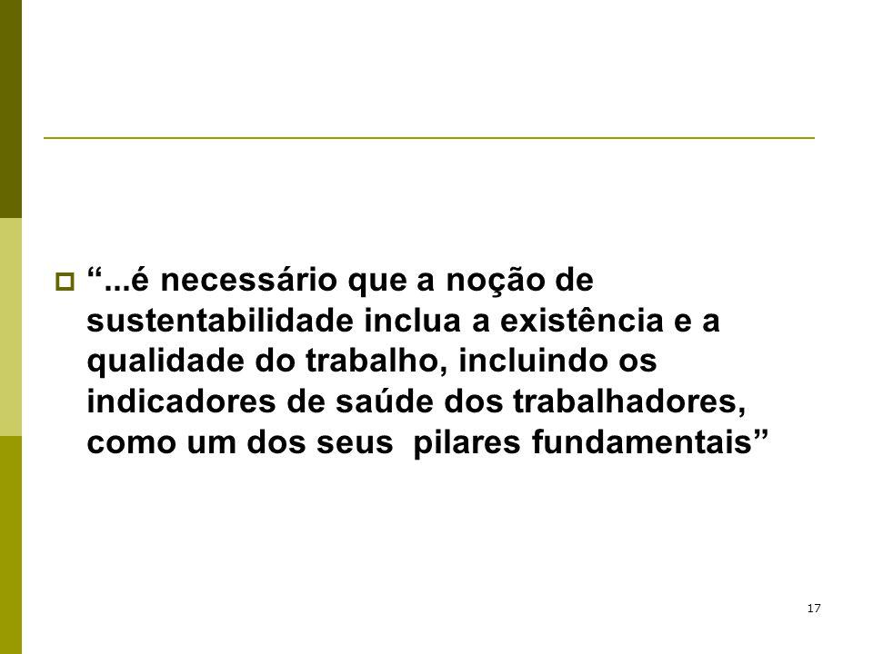 ...é necessário que a noção de sustentabilidade inclua a existência e a qualidade do trabalho, incluindo os indicadores de saúde dos trabalhadores, como um dos seus pilares fundamentais