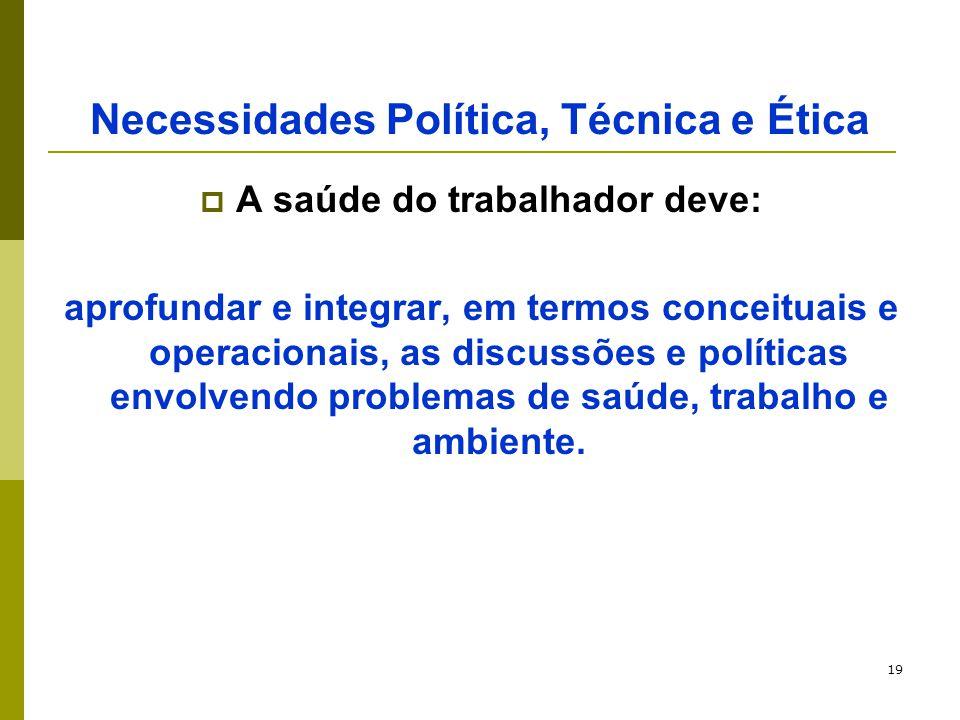 Necessidades Política, Técnica e Ética