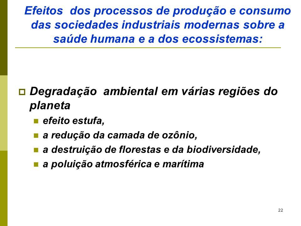 Degradação ambiental em várias regiões do planeta