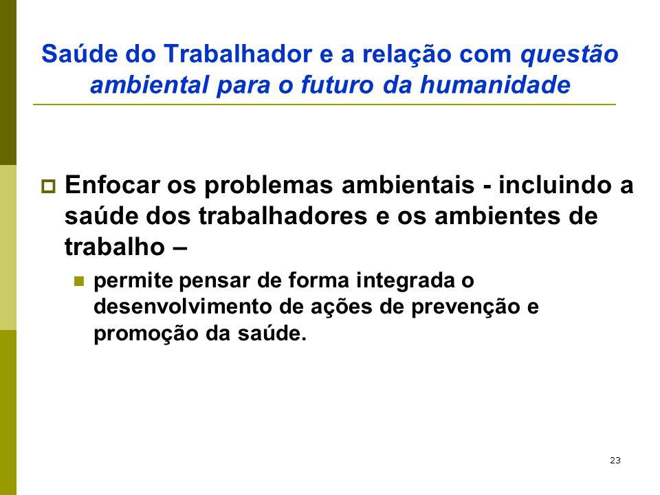 Saúde do Trabalhador e a relação com questão ambiental para o futuro da humanidade