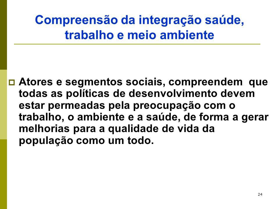 Compreensão da integração saúde, trabalho e meio ambiente