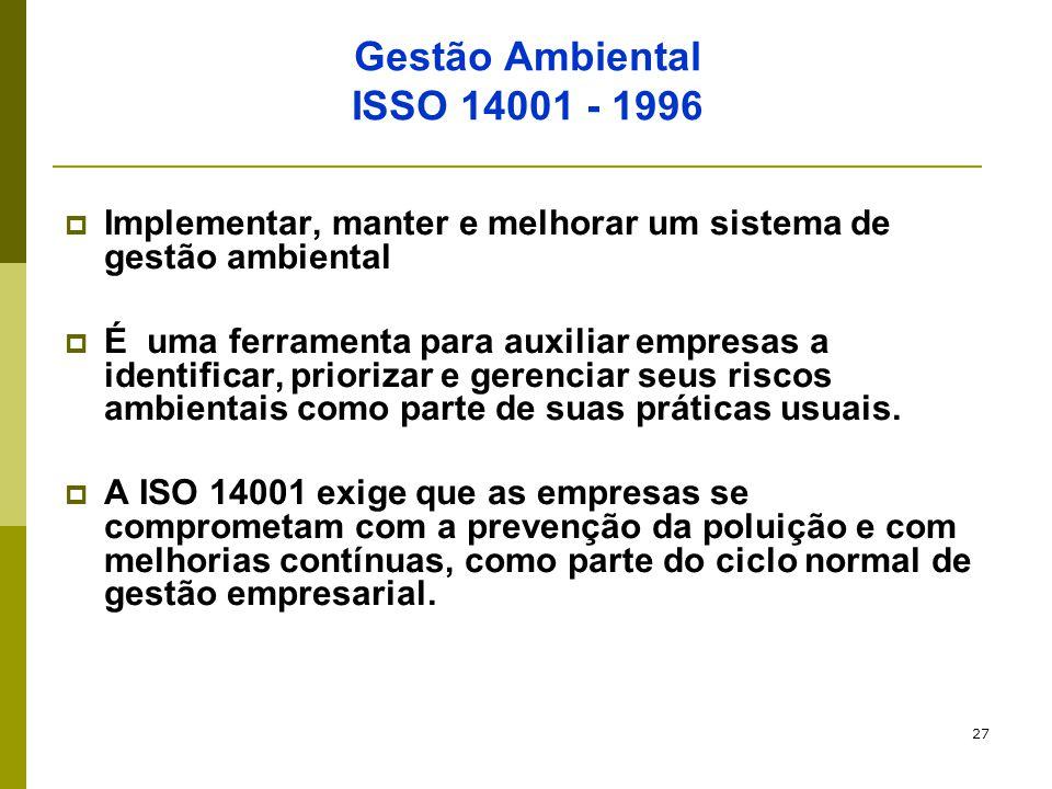 Gestão Ambiental ISSO 14001 - 1996