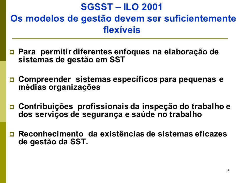 SGSST – ILO 2001 Os modelos de gestão devem ser suficientemente flexíveis