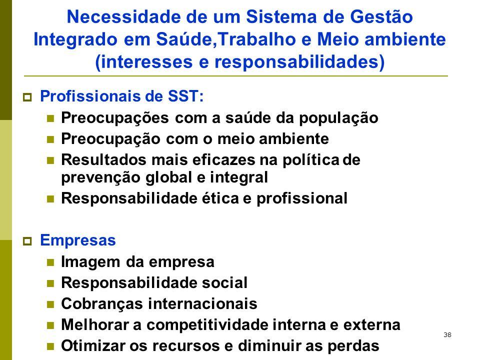 Necessidade de um Sistema de Gestão Integrado em Saúde,Trabalho e Meio ambiente (interesses e responsabilidades)
