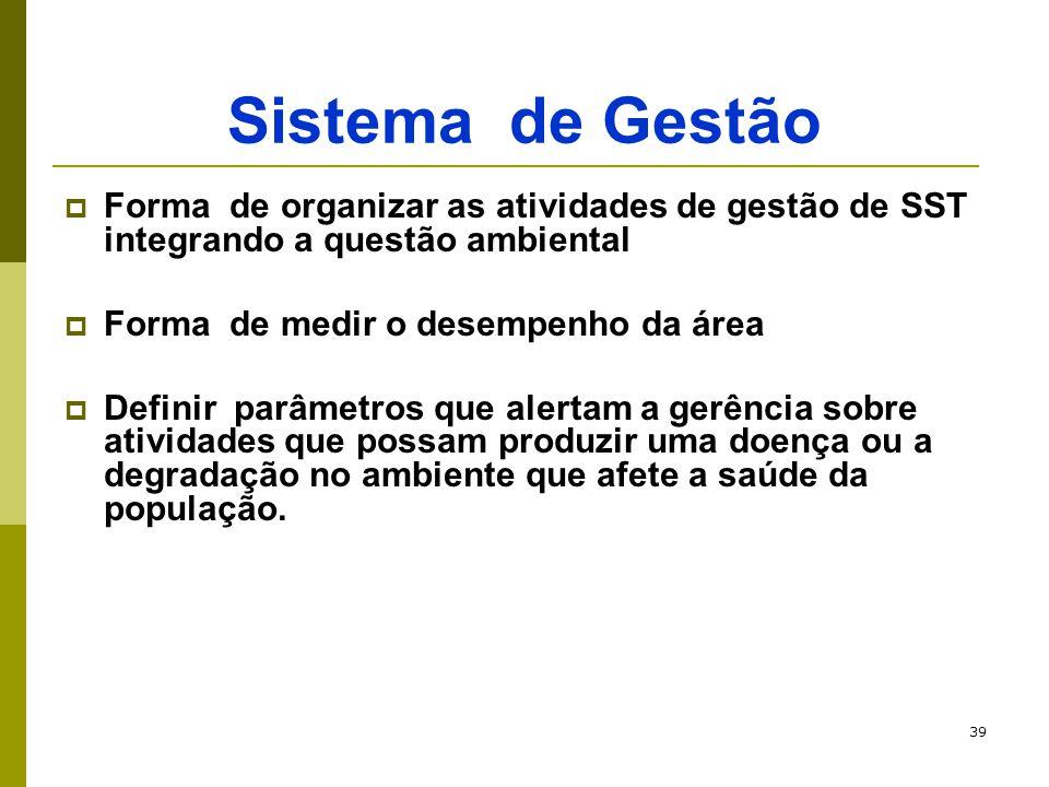 Sistema de Gestão Forma de organizar as atividades de gestão de SST integrando a questão ambiental.