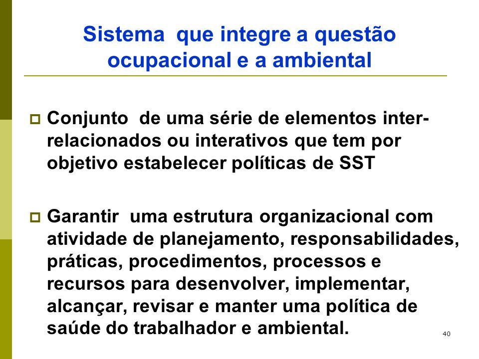 Sistema que integre a questão ocupacional e a ambiental