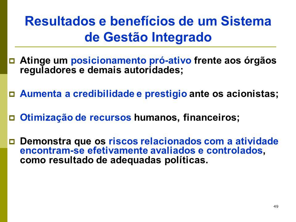 Resultados e benefícios de um Sistema de Gestão Integrado