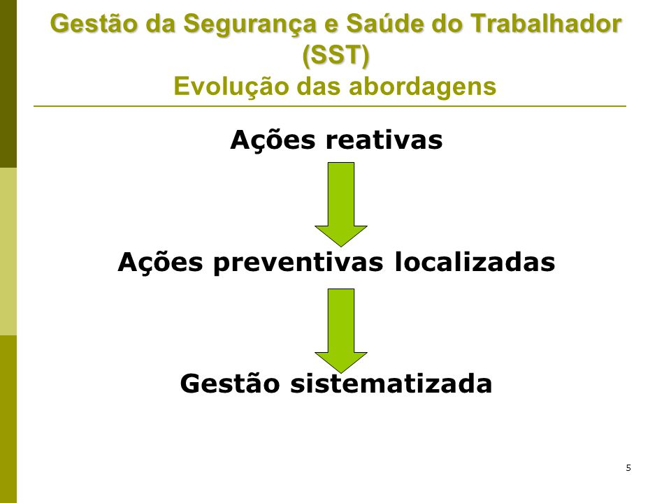 Ações preventivas localizadas