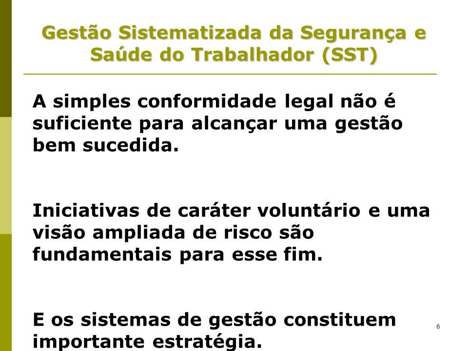 Gestão Sistematizada da Segurança e Saúde do Trabalhador (SST)