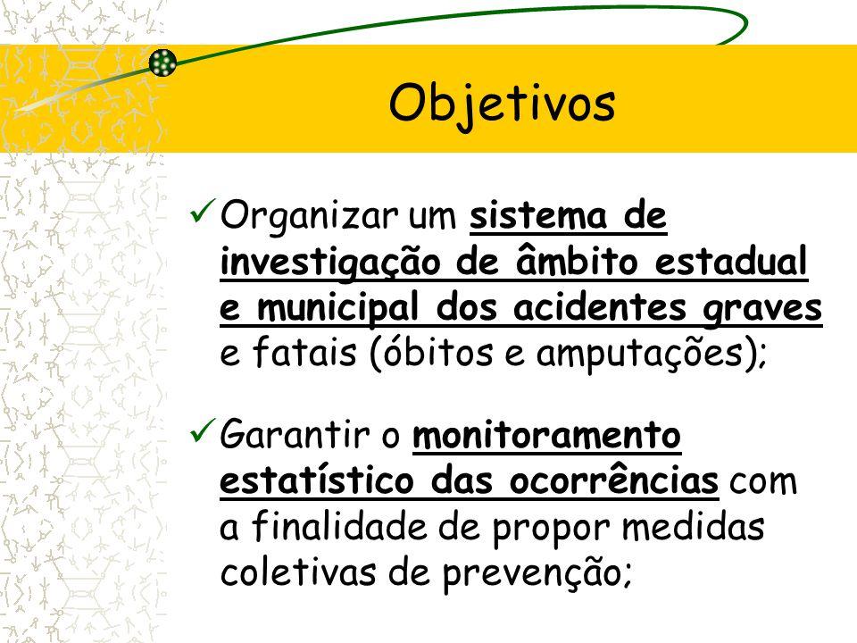 Objetivos Organizar um sistema de investigação de âmbito estadual e municipal dos acidentes graves e fatais (óbitos e amputações);