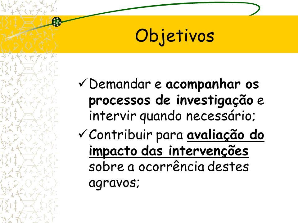 Objetivos Demandar e acompanhar os processos de investigação e intervir quando necessário;