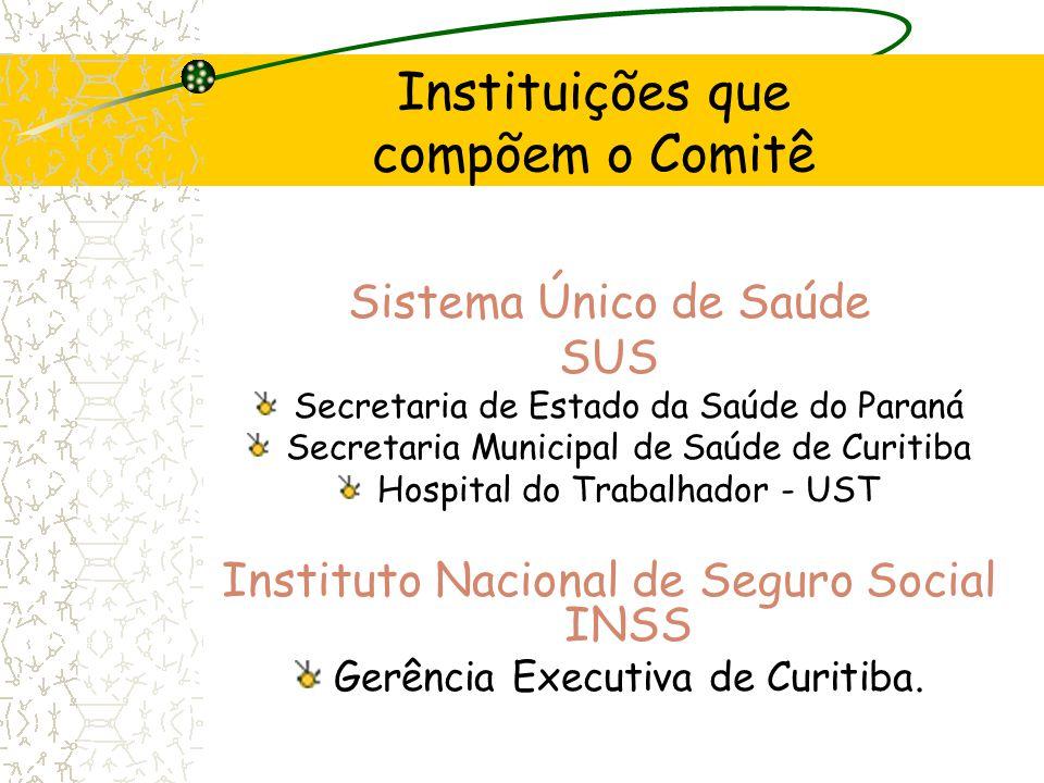 Instituições que compõem o Comitê