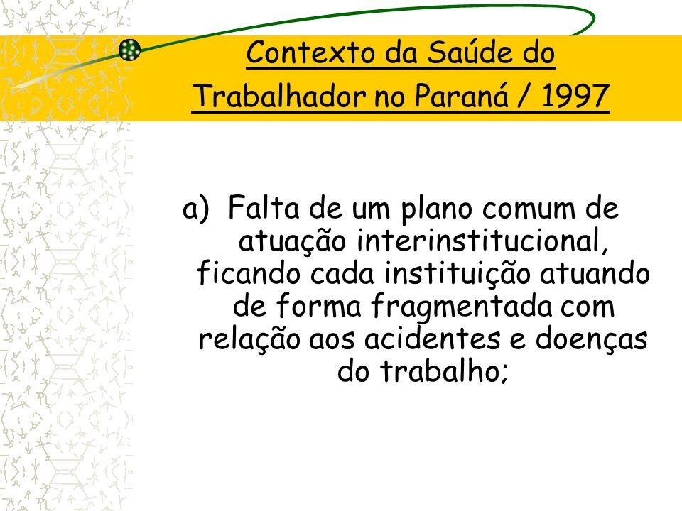 Trabalhador no Paraná / 1997