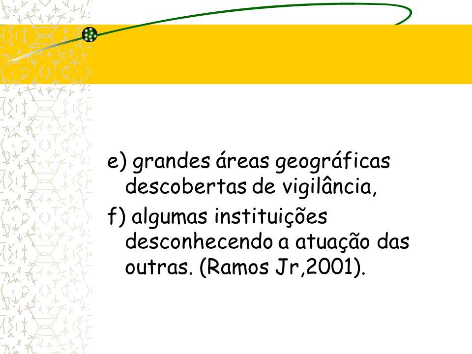 e) grandes áreas geográficas descobertas de vigilância,