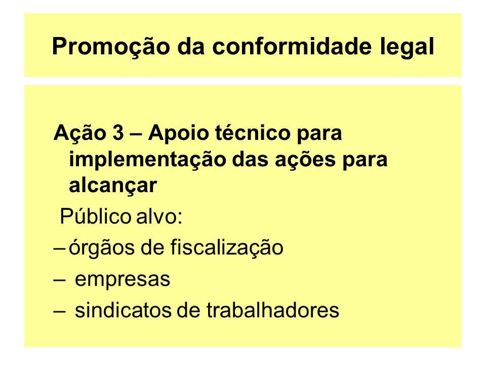 Promoção da conformidade legal