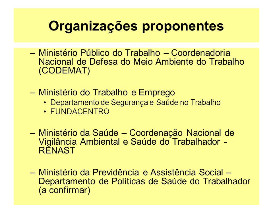 Organizações proponentes