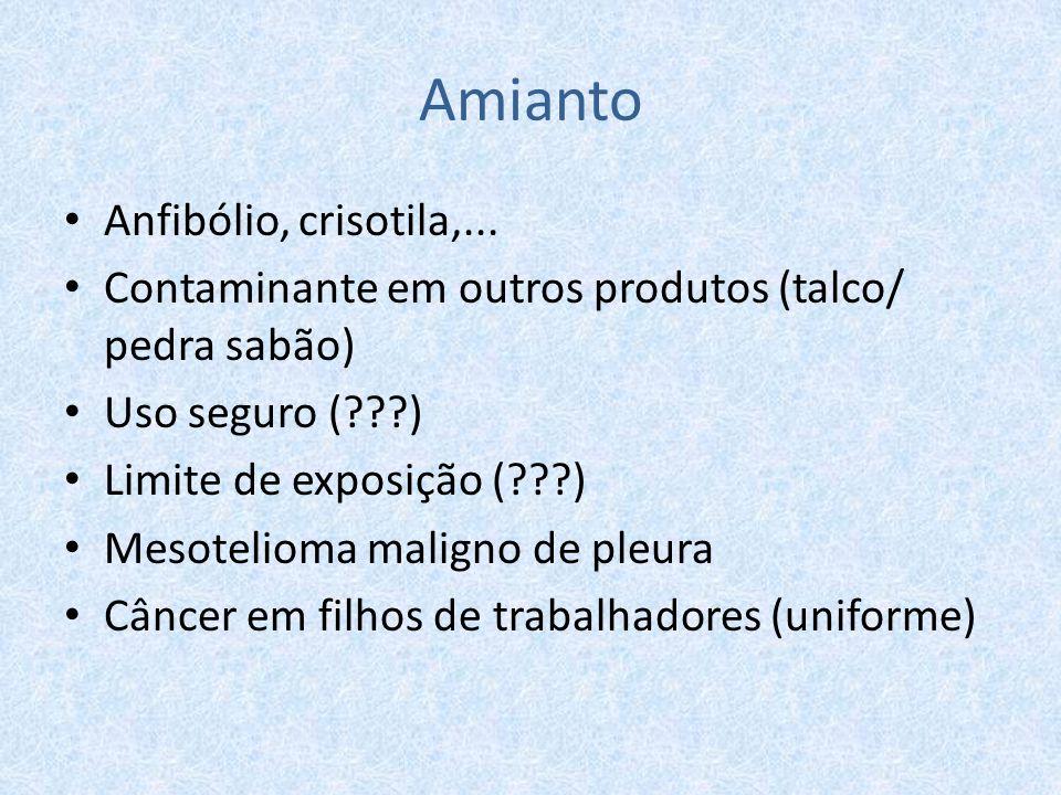 Amianto Anfibólio, crisotila,...